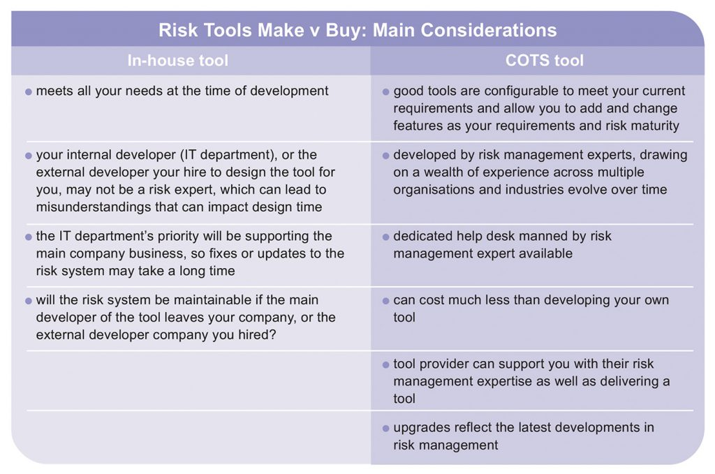 Risk Tools Make v Buy: Main Considerations