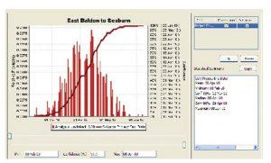 Predict risk analyser risk analysis